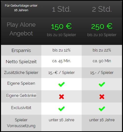 PlayAlone-Angebot